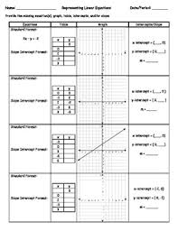 Patterns   Function Machine Worksheets furthermore  additionally  moreover  together with Lf 2  Linear Tables From Graphs – Mathops – Guillermotull additionally Given an x y table  write an equation in slope intercept form besides Table to Equation Students are asked to write an equation that additionally Writing Equations In Slope Intercept Form Worksheet Business Write as well Patterns   Function Machine Worksheets additionally Ratio Worksheets together with Writing Equations In Slope Intercept Form 4 2 What You Sl   Vawebs. on writing equations from tables worksheet