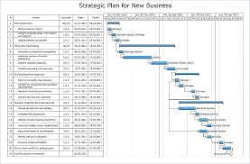 Training Programme Schedule Format Program Schedule Template Excel Employee Training Plan