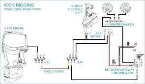 johnson outboard wiring diagram pdf wiring diagram collection Boat Ignition Switch Wiring Diagram astonishing nmea 2000 wiring diagram honda 90 best image of johnson outboard wiring diagram pdf