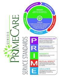 Genesis Healthcare System My Chart Home Genesisprimecare