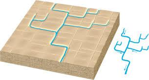 Rectangular Drainage Pattern
