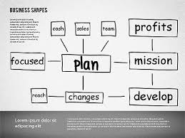 ppt business plan presentation business plan template for presentations in powerpoint and keynote