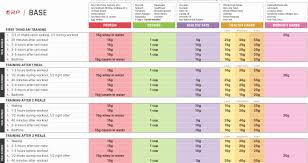 diet excel sheet weightlifting excel sheet beautiful weightlifting excel spreadsheet