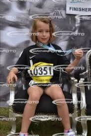 MarathonFoto - Richmond RUNFEST Kids' Mile 2016 - My Photos ...