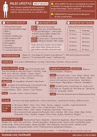 Tamil Paleo Food Recipes For Dummies April 2016
