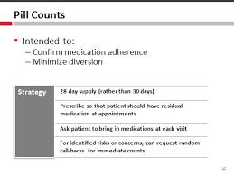Pill Counts Mytopcare Mytopcare