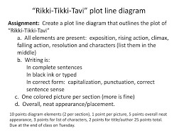 Rikki Tikki Tavi Character Chart Answers Ppt Assignment Create A Plot Line Diagram That Outlines