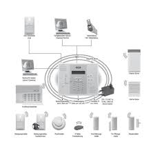 wireless alarm abus privest fu9010 german alarm zones cb 32 wireless alarm abus privest fu9010 german alarm zones cb 32 alarm zones wire 1