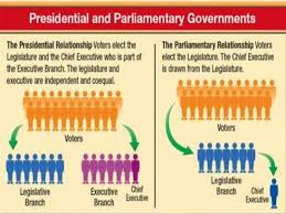 Parliamentary System Vs Presidential System Chart Difference Between Parliamentary Govt And Presidential Govt