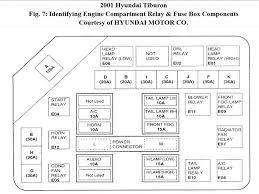 2003 honda cr v fuse diagram wiring diagrams 2009 honda fit relay diagram at 2009 Honda Fit Fuse Box Diagram