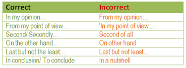 vocabulary for academic ielts writing task part  correct and incorrect phrases for ielts essay