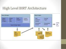 Birt Chart Engine Introduction To Birt