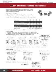 Zloc 46 48 Dzus Compatible By Skybolt Issuu