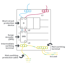 surge diverter wiring diagram surge image wiring length the critical parameter in installing surge arresters on surge diverter wiring diagram