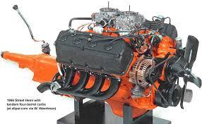 1970 hemi engine diagram wiring diagram centre mopar chrysler 426 hemi engine1970 hemi engine diagram 2