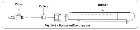 Frigidaire Gas Stove Orifice Gas Stove Orifice Size