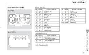 dodge avenger fuse box diagram 2009 dodge avenger fuse box diagram Dodge Avenger Fuse Box Diagram #45