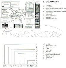 wiring diagram volvo v70 2006 wiring wiring diagrams online