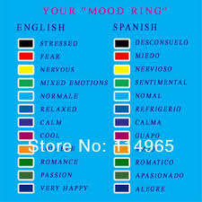 Mood Necklace Color Chart Moon Star Mood Ring Changing Color Mood Color Changing Ring