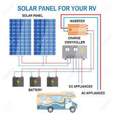 how to install solar panels wiring diagram pdf inverter panel for rv rv solar wiring diagram 12v panel 300w fancy