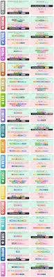 Chart Types Pokemon Bedowntowndaytona Com