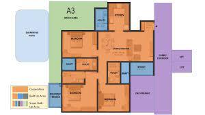carpet area vs built up area vs super