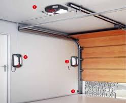 double track low headroom kit for overhead garage doors