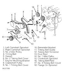 2004 lexus es 330 serpentine belt routing and timing belt diagrams serpentine and timing belt diagrams