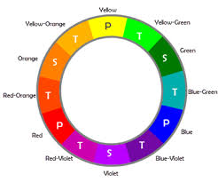 Color Theory In Design The Basics Of The Color Wheel For Presentation  Design Part I . Extraordinary Design Inspiration