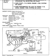 similiar international t444e parts breakdown keywords international t444e engine belt diagram on t444e international engine