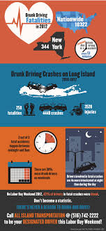 To Island Facts All 29 Know Need You Driving Drunk Transportation
