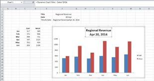 Excel Graphs And Charts 2010 Creating Dynamic Excel Chart Titles That Link To Worksheet