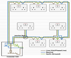room wiring diagram wiring diagram shrutiradio residential wiring diagrams and schematics at Basic Electrical House Wiring Diagrams