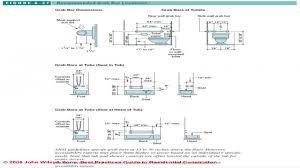 Ada Compliant Bathroom Layout Minimum Size For An Ada Bathroom Vestibules To Scale C