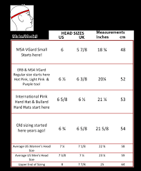 Always Up To Date Welding Hat Size Chart 2019