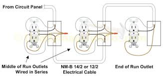 parallel outlet wiring simple wiring diagram how to replace a worn out electrical outlet part 1 outlets in series wiring diagram parallel outlet wiring