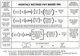 Reserve Retirement Pay Chart 80 Unusual Army Monthly Pay Chart