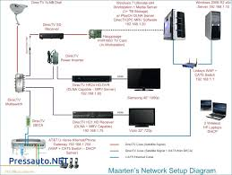 att uverse wiring diagram lovely beautiful how to connect cat5 cable data 12 att uverse cat5 wiring diagram 5 cable u verse radio photos 20
