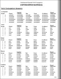 Spanish Tenses Chart Pdf Spanish Verbs Workbook