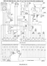 1999 suburban wiring diagram fresh 1993 gmc of 1996 chevy silverado 1998 chevy 1500 wiring diagram at Chevy 1500 Wiring Diagram
