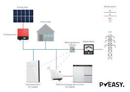 adding a battery via ac coupling pveasy solar micro inverter wiring diagram adding a battery via ac coupling