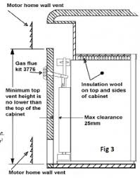 caravan fridge wiring diagram wiring diagrams fridge installation caravan and rv fridges keeping it cool this summer