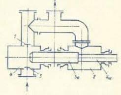 Реферат Насосы Дифференциальные насосы Насосы двухстороннего действия рис 2 имеют одну рабочую камеру 4 со всасывающим 3 и напорным клапанами и вторую рабочую камеру 2