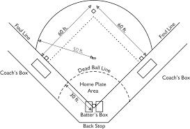 diamond plow wiring harness diagram quick start guide of wiring diagram baseball diamond diagram printable meyer plow light wiring diagram western snow plow wiring diagram