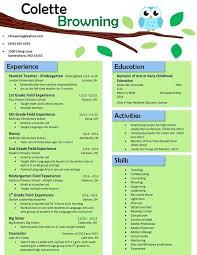 Sample Art Teacher Resume Resume Search Results Sample Art Education