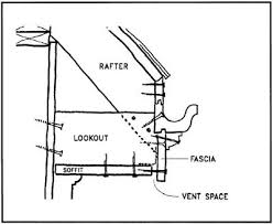 4 wire flat trailer plug wiring 4 free image about wiring on simple 4 flat wiring diagram for a trailer