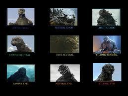 Godzilla Chart Corrected Godzilla Alignment Chart Godzilla