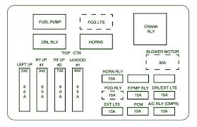 chevy impala fuse diagram wiring diagram expert 2007 chevy impala ss fuse diagram wiring diagram toolbox 2014 chevy impala fuse diagram chevy impala fuse diagram