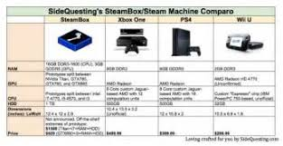 similiar ps4 power supply specs keywords internal power supply xbox one internal wiring diagram and circuit