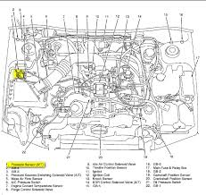 s2001 subaru outback engine diagram wiring diagram s2001 subaru outback engine diagram
